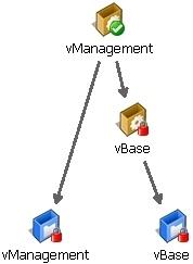 El Visor de Soluciones de Velneo V7 7.2 12